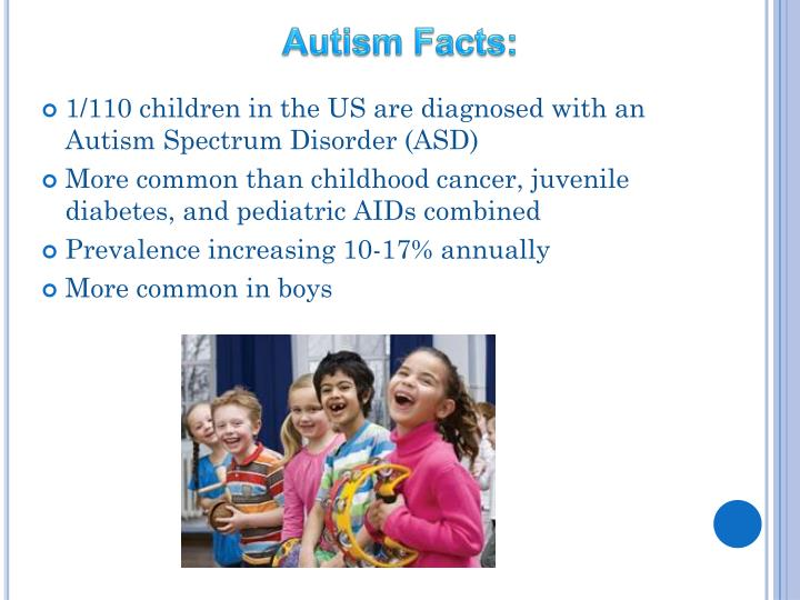 Autism Facts: