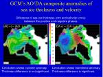 gcm s ao da composite anomalies of sea ice thickness and velocity