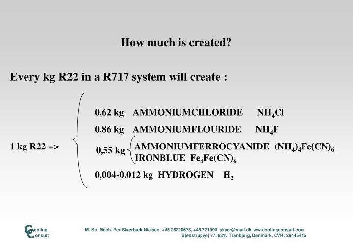 How much is created?