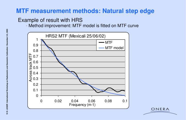 MTF measurement methods: Natural step edge