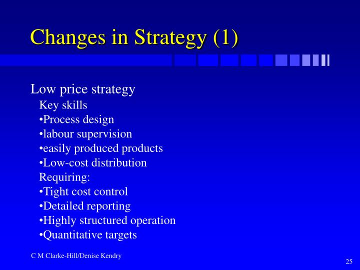 Changes in Strategy (1)