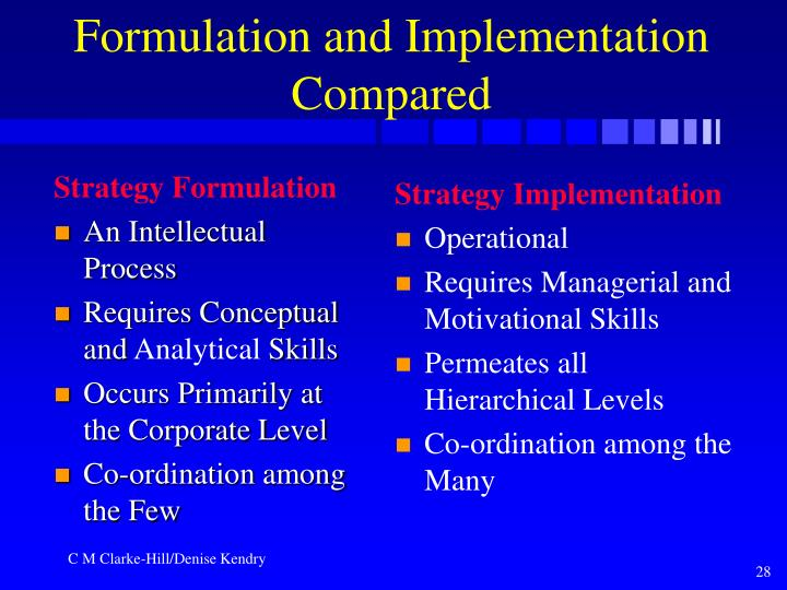 Formulation and Implementation Compared