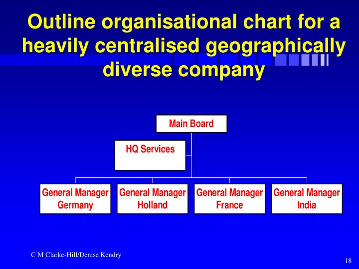 Outline organisational chart for a heavily centralised geographically diverse company