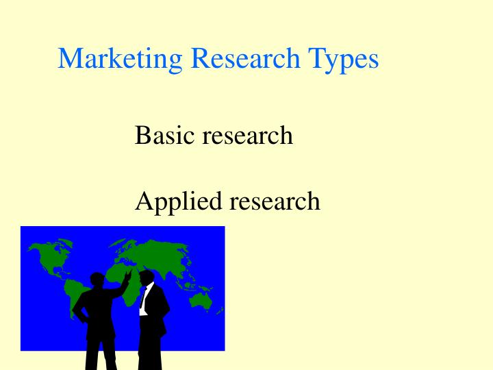 Marketing Research Types