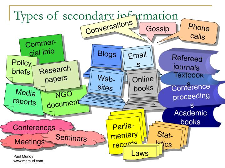 Types of secondary information