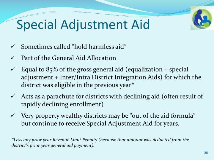 Special Adjustment Aid