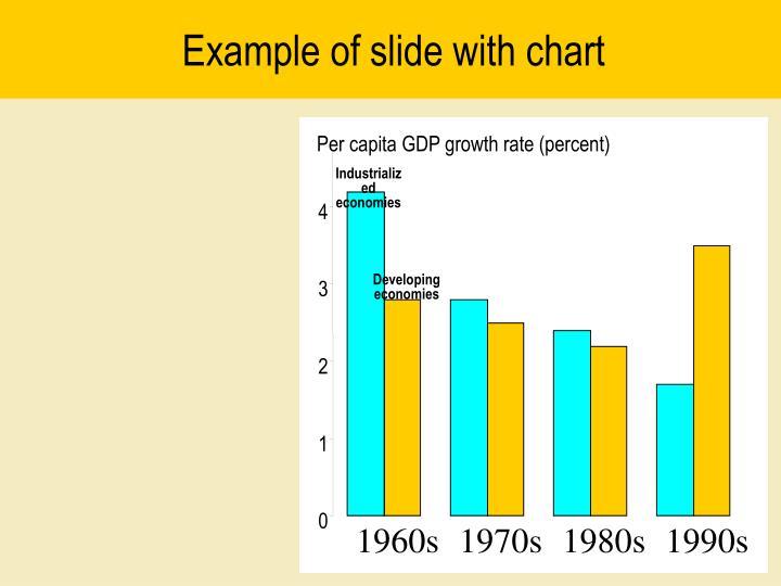 Per capita GDP growth rate (percent)