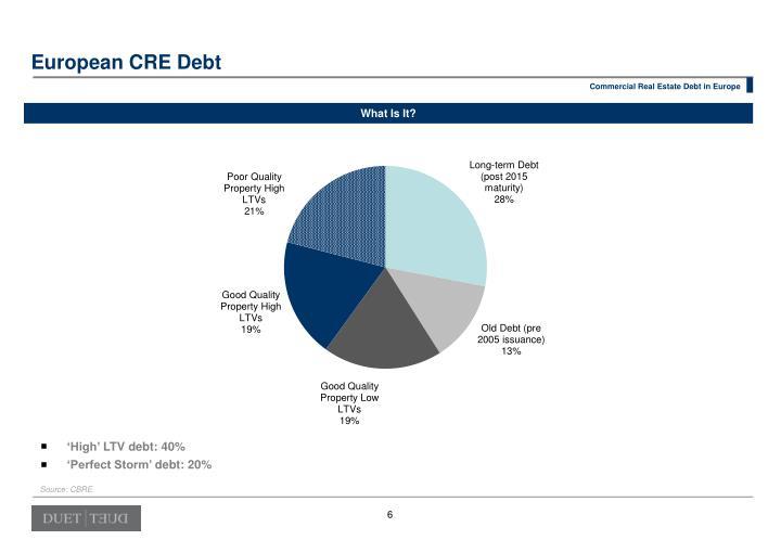 European CRE Debt