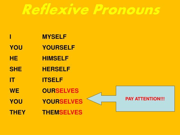 Itself pronoun in hindi