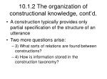 10 1 2 the organization of constructional knowledge cont d