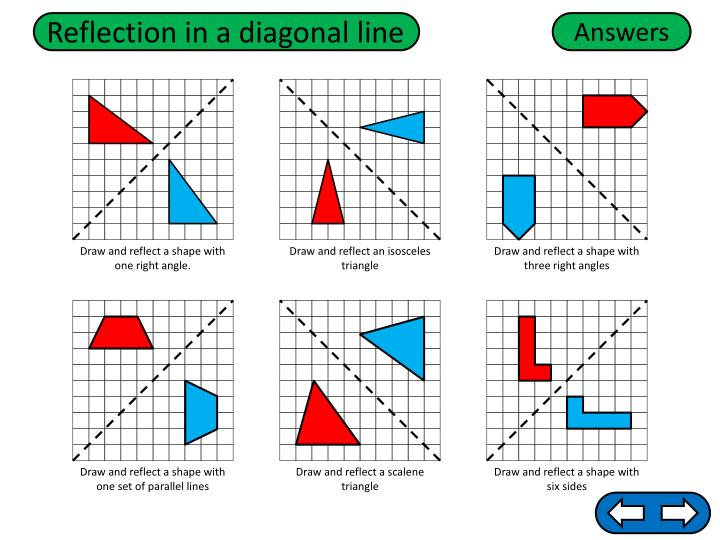 Drawing Lines Of Reflection : Ppt draw and reflect a shape with five right angles
