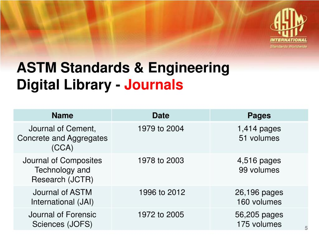PPT - ASTM Standards & Engineering Digital Library PowerPoint