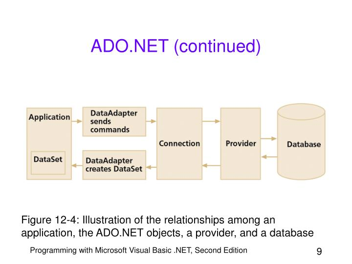 ADO.NET (continued)