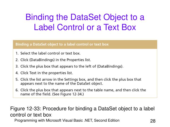 Binding the DataSet Object to a Label Control or a Text Box