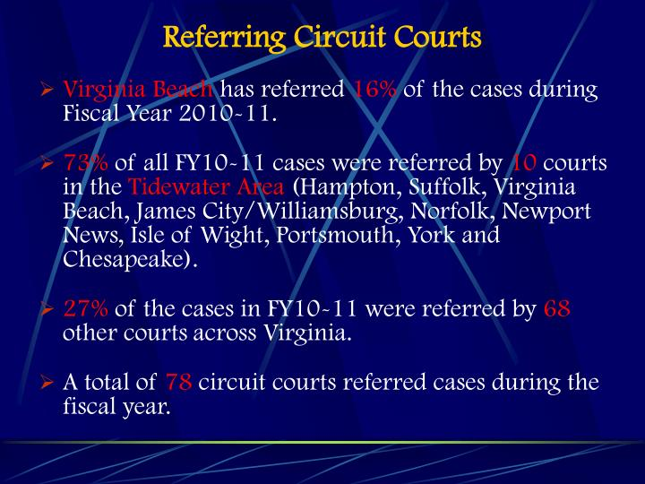 Referring Circuit Courts