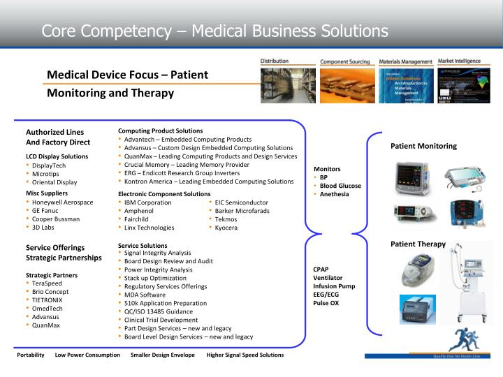 Core Competency – Medical Business Solutions