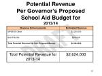 potential revenue per governor s proposed school aid budget for 2013 14