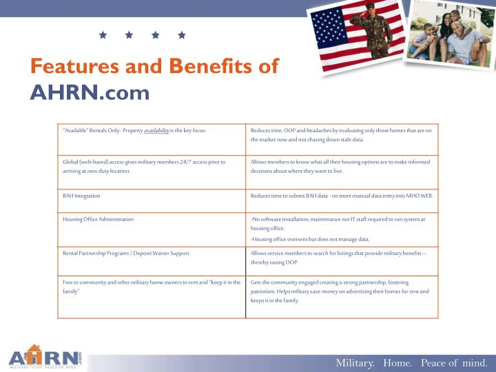 Features and Benefits of