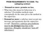 from requirements to code the s ubtyping contract