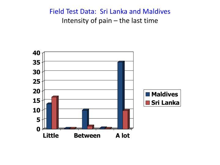 Field Test Data:  Sri Lanka and Maldives