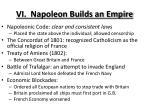 vi napoleon builds an empire