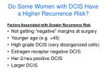 do some women with dcis have a higher recurrence risk
