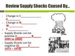 review supply shocks caused by