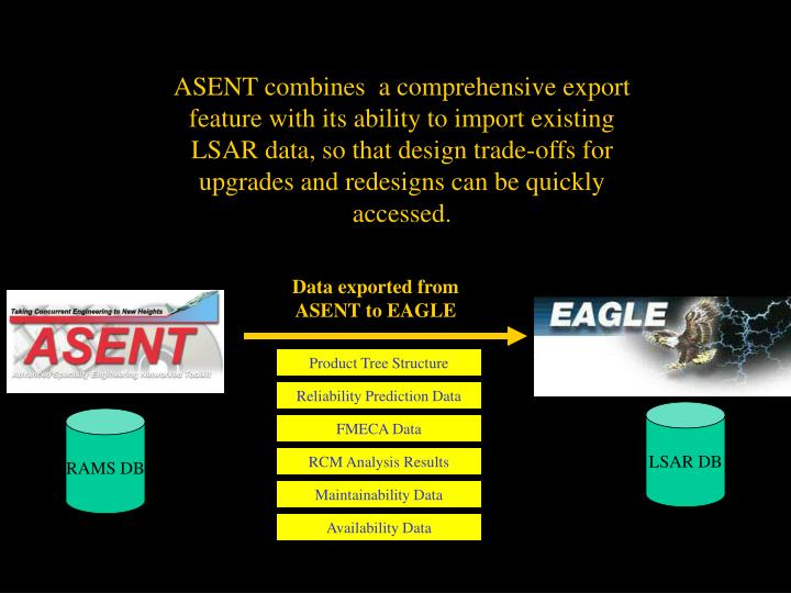 ASENT combines  a comprehensive export feature with its ability to import existing LSAR data, so that design trade-offs for upgrades and redesigns can be quickly accessed.