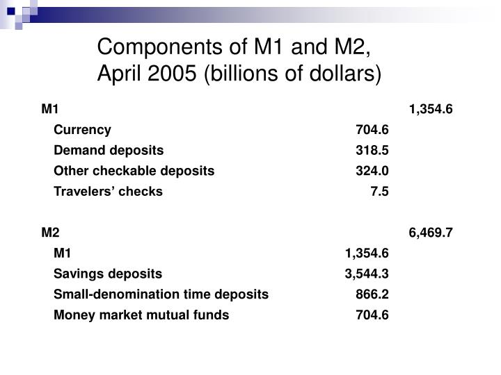 Components of M1 and M2,