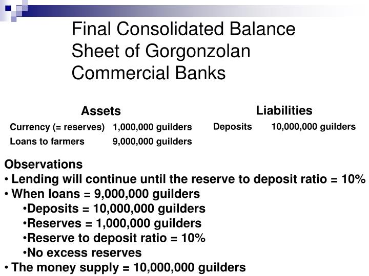 Final Consolidated Balance Sheet of Gorgonzolan Commercial Banks