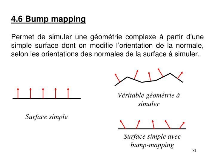 4.6 Bump mapping