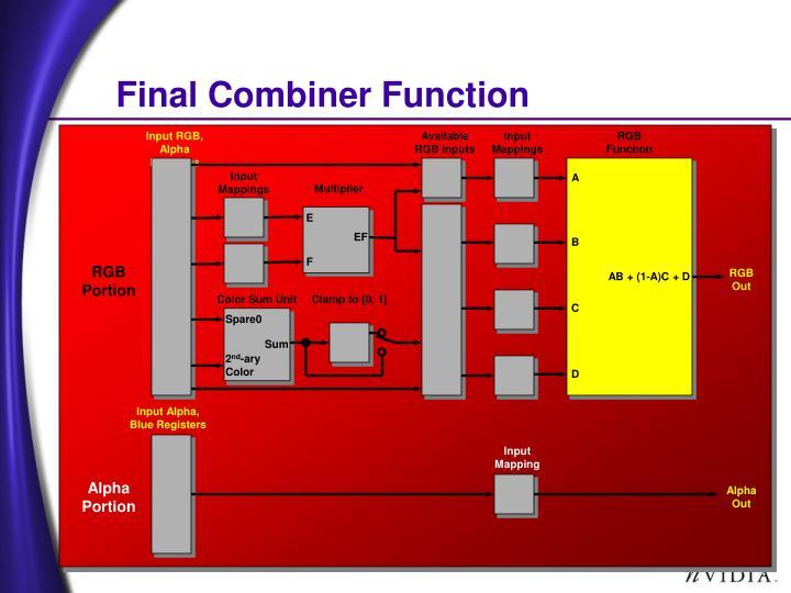 Final Combiner Function