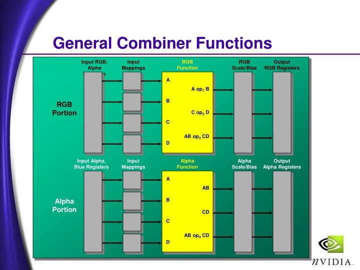 General Combiner Functions