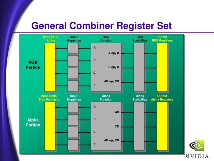 General Combiner Register Set
