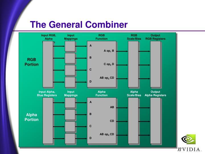The General Combiner
