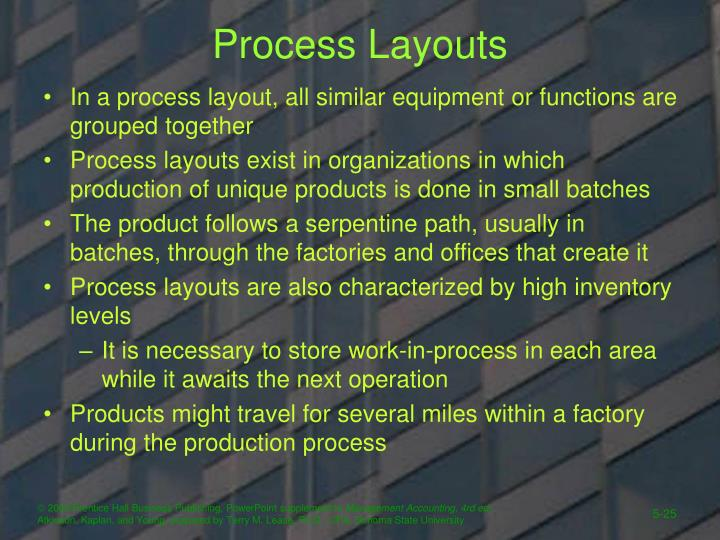 Process Layouts