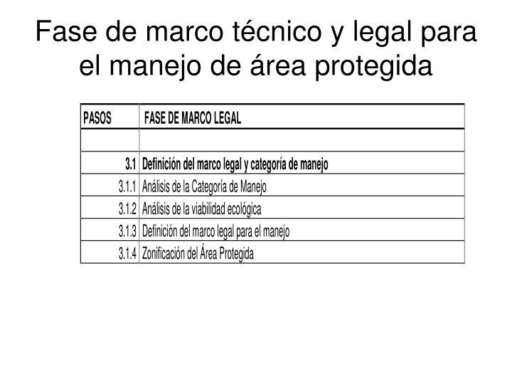 Fase de marco técnico y legal para el manejo de área protegida