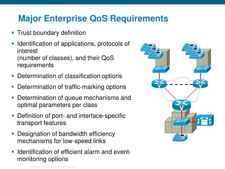 Major Enterprise QoS Requirements