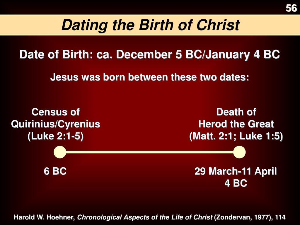 Born on dating