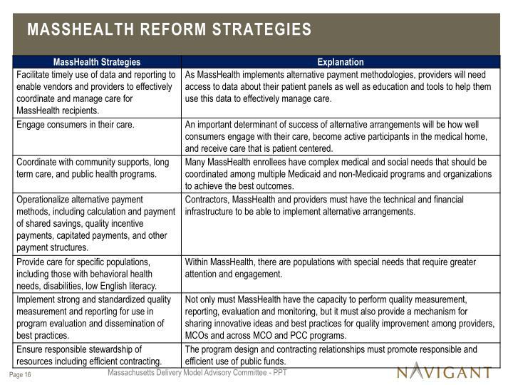 MassHealth Reform strategies