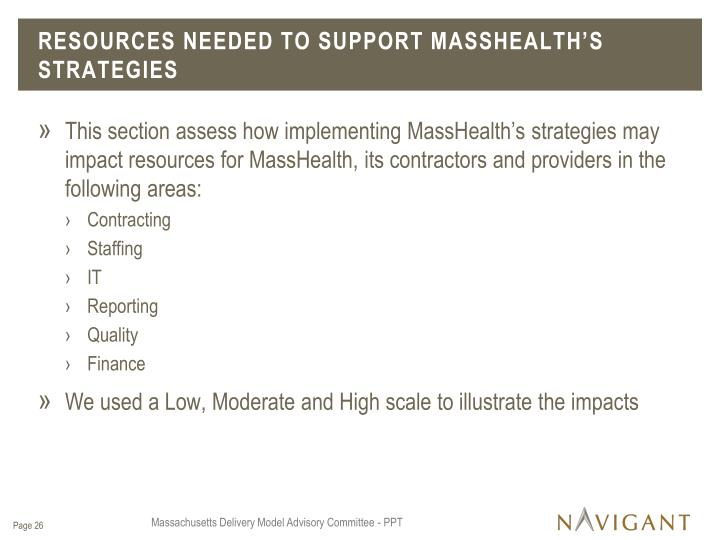 Resources Needed to Support MassHealth's strategies