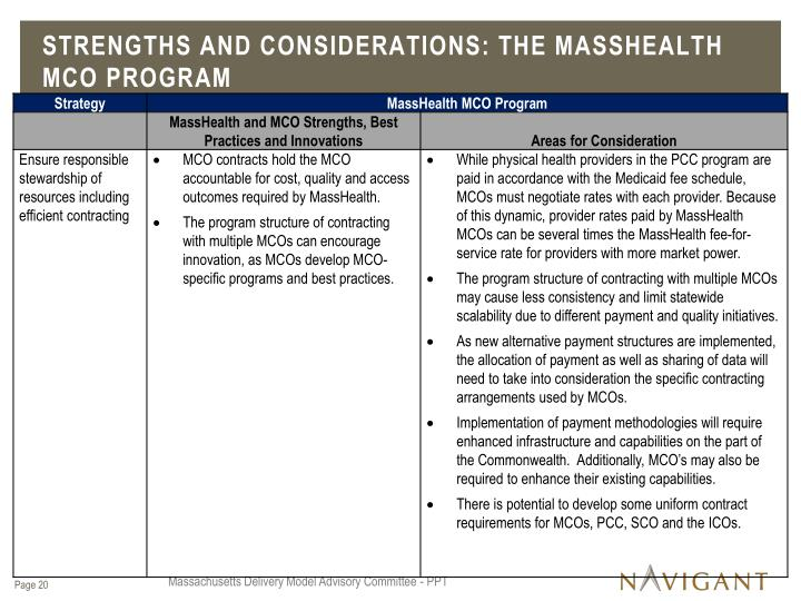 Strengths and Considerations: The MassHealth MCO program