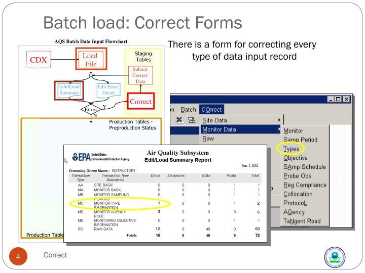 AQS Batch Data Input Flowchart