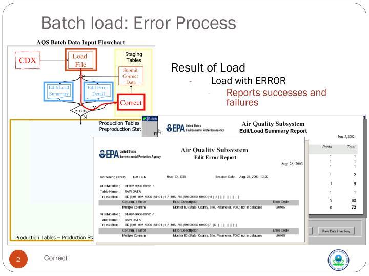 Batch load error process