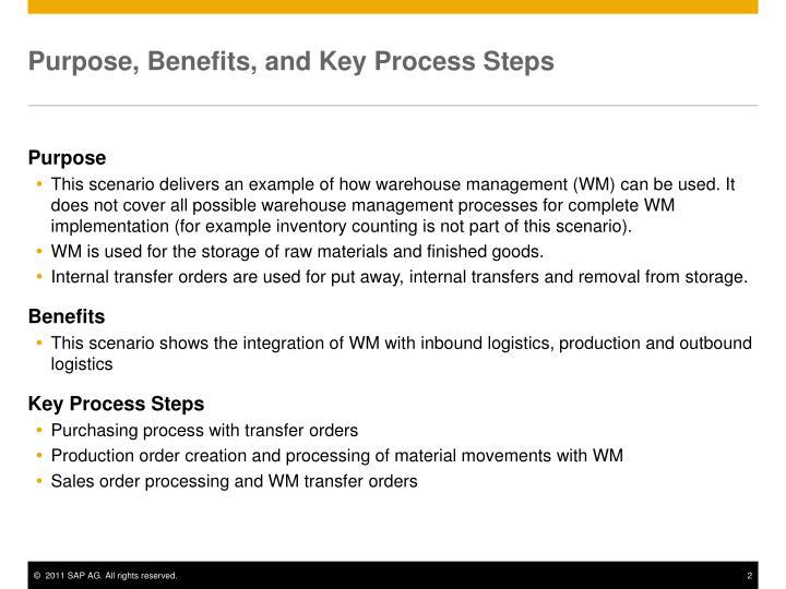 Purpose benefits and key process steps