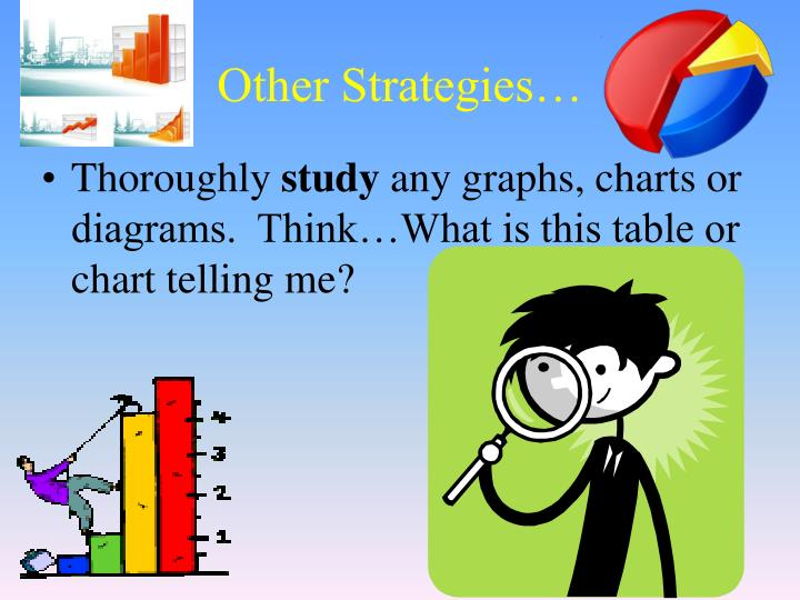 Other Strategies…
