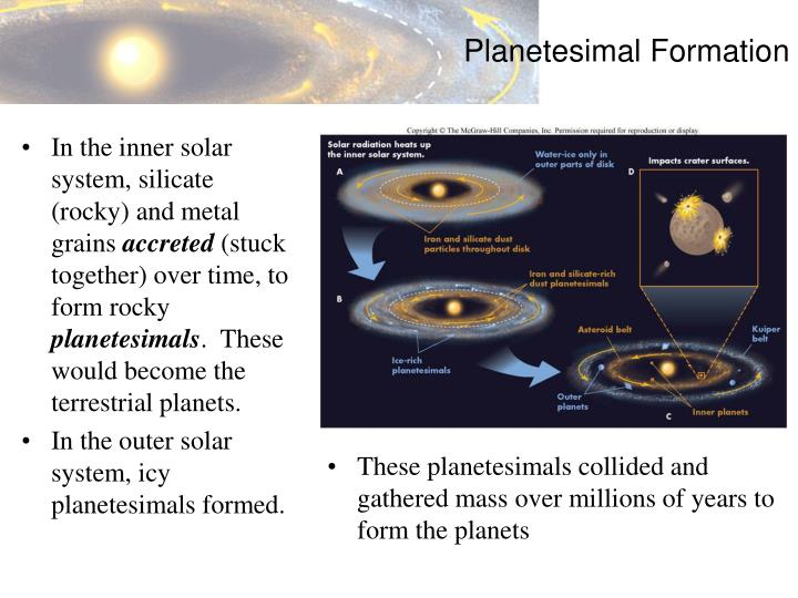 In the inner solar system, silicate (rocky) and metal grains