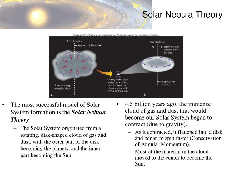 The most successful model of Solar System formation is the