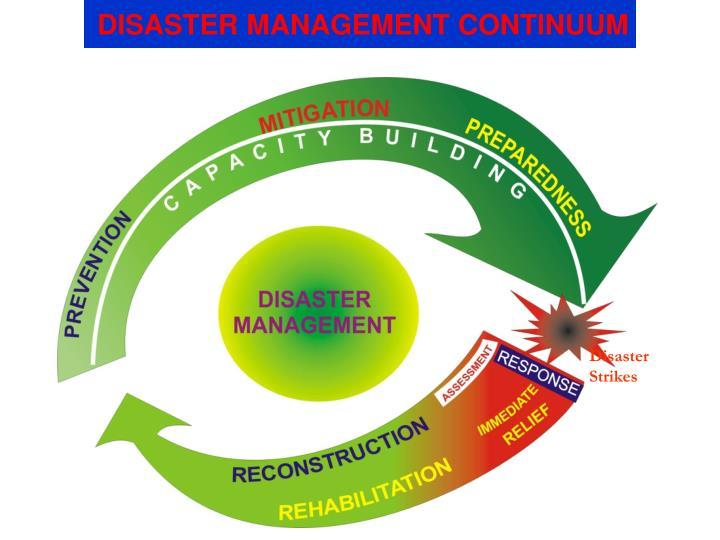 DISASTER MANAGEMENT CONTINUUM