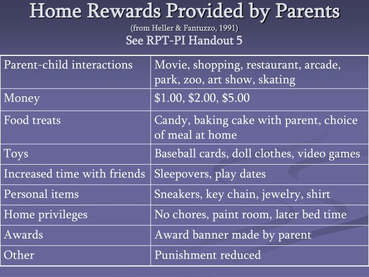 Home Rewards Provided by Parents